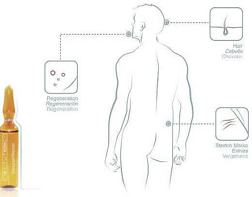 Dexpanthenol 20%-Provitamin B5-Regenerierende Lösung